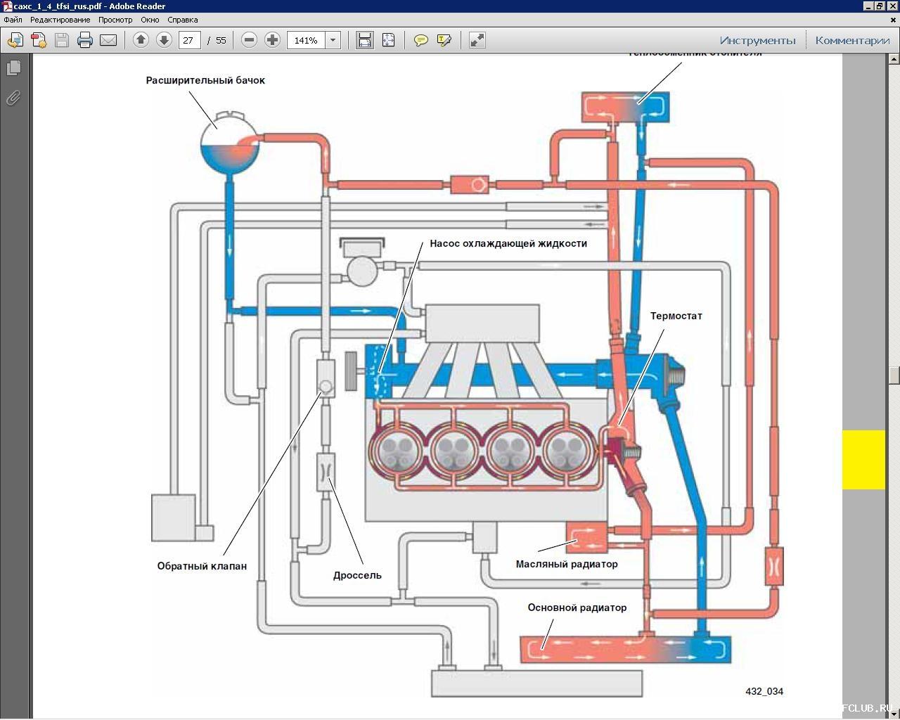 Схема охлаждения двигателя фольксваген гольф 4 схема