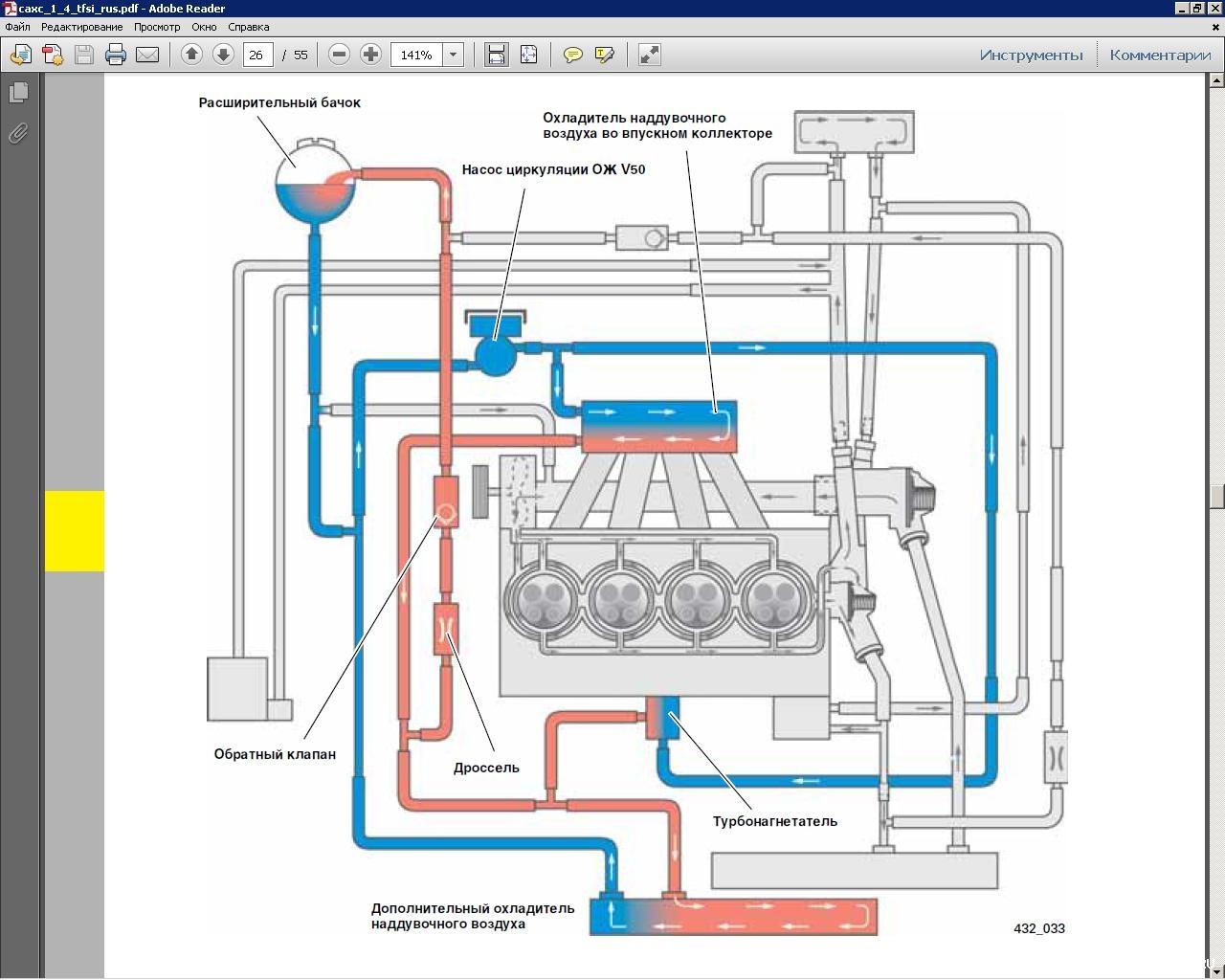 Схема системы охлаждения двигателя ауди 2.4
